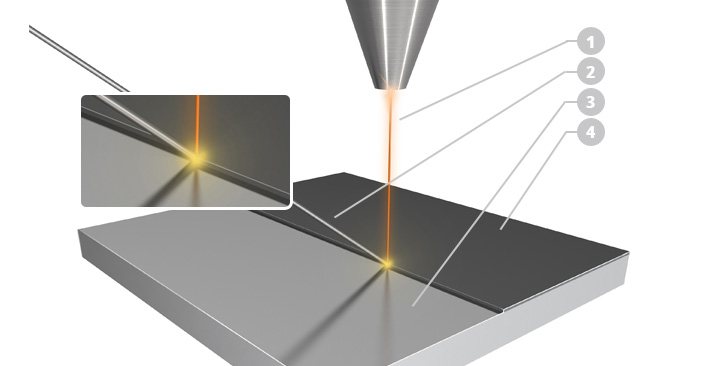 Illustration of laser build-up welding with wire