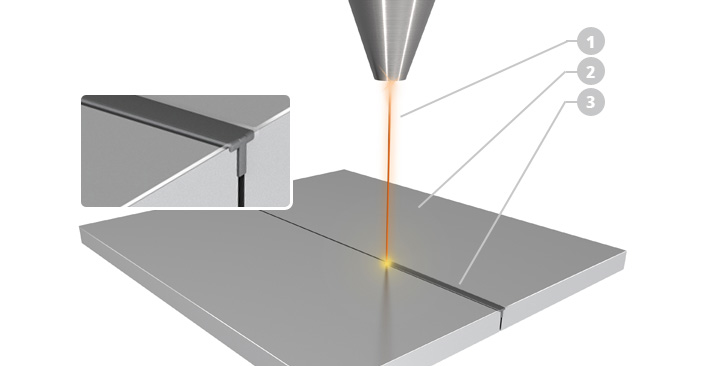 Illustration to direct welding